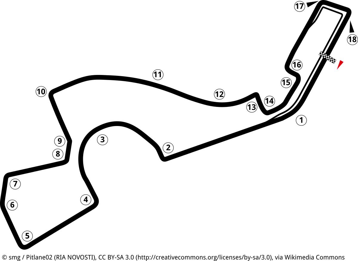 formel 1 strecken