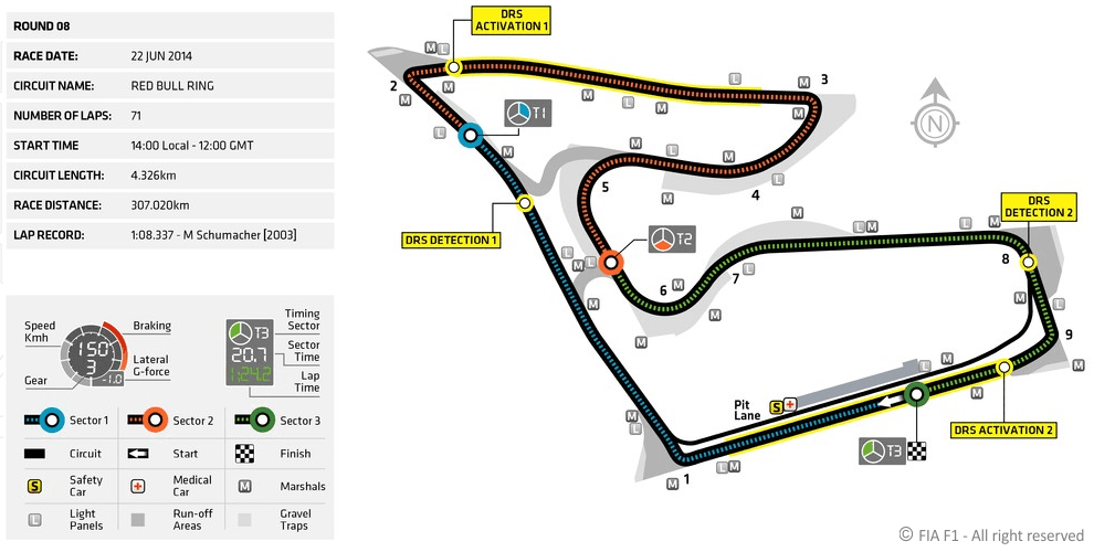 red-bull-ring.png
