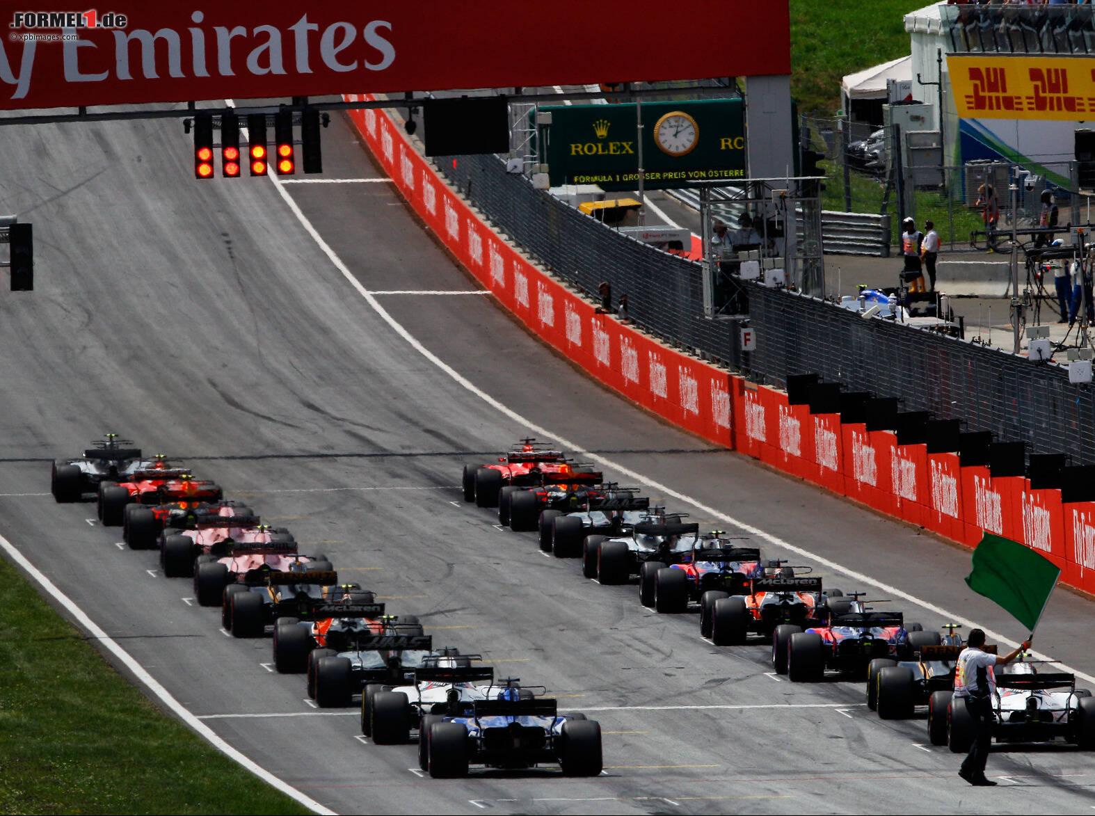 Formel 1 Quoten