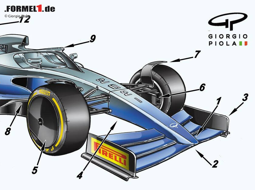 Formel 1 2021 Regeln