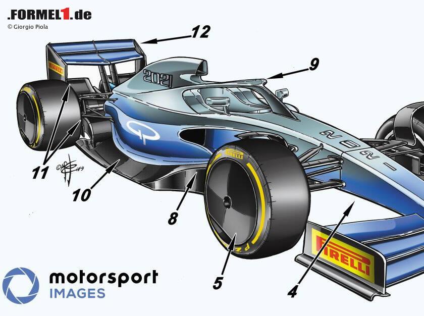 Im Detail: Die neuen Formel-1-Regeln für 2021 erklärt ...