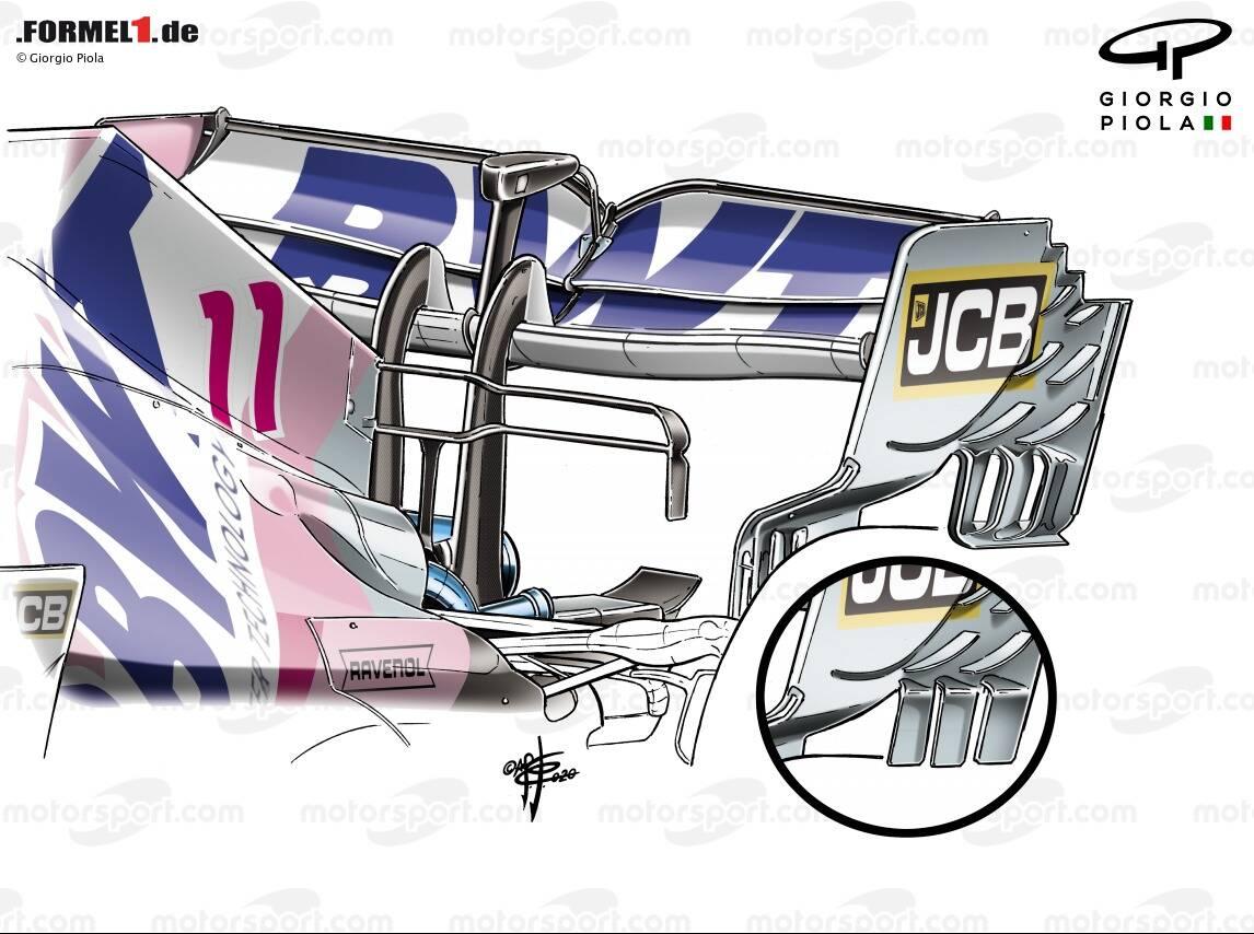 Formel 1 Technik