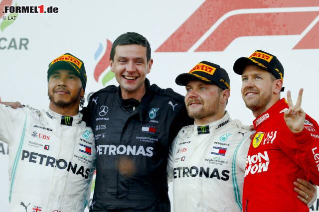 So gut wie Mercedes 2019 ist noch nie ein Team in eine Saison gestartet. Jetzt durch die Baku-Fahrernoten unserer Redaktion klicken!