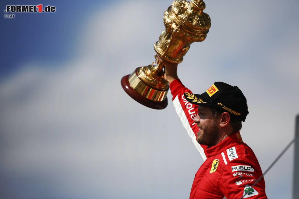 Wer War Der Jüngste Formel 1 Weltmeister