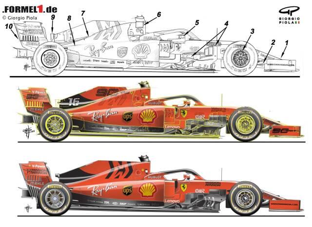 Was ist neu am Ferrari SF1000 für die Formel-1-Saison 2020? Das hat sich unser Technikexperte Giorgio Piola genau angesehen. Hier ist seine Analyse zum Neuwagen von Sebastian Vettel und Charles Leclerc!